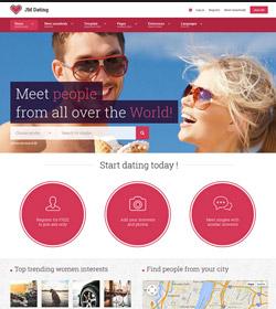 web stranice za upoznavanje širom svijeta